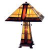 Mission Prairie Frank Lloyd Wright Style Lamp